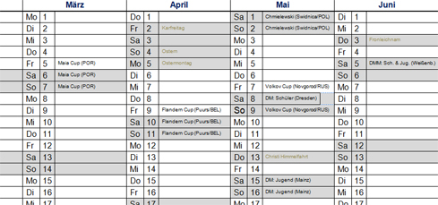 akrobastisch.de Wettkampfkalender 2010