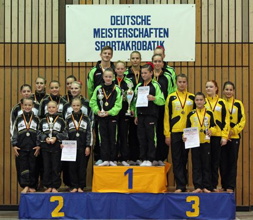 Sieger DMM Schüler und Jugend