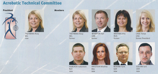 """Liste der Kandidaten (aus """"World of Gymnastics"""")"""