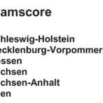 Schleswig-Holstein gewinnt Nachwuchsmeeting.
